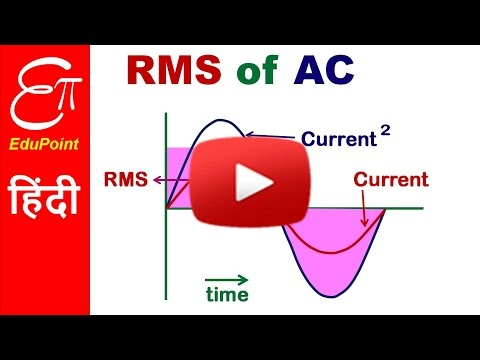 RMS or Virtual Value of AC | video in HINDI | EduPoint