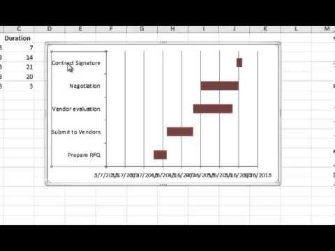 Excel 2010 Class Week 6: Part 2 of 3 (Gantt Chart)
