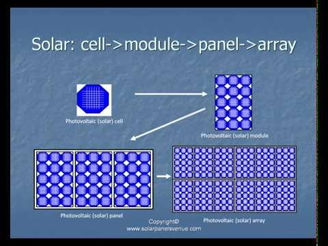 Solar Panels for Beginners: Solar Panels How They Work