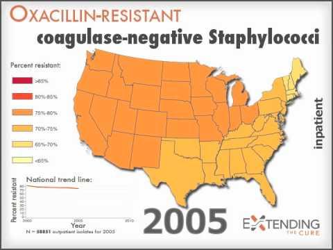 Methicillin-resistant coagulase-negative Staphylococci: Inpatient