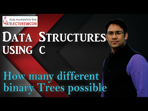 Data Structures Using C 91 How many different binary Trees possible