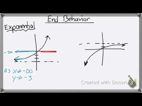end behavior exponential