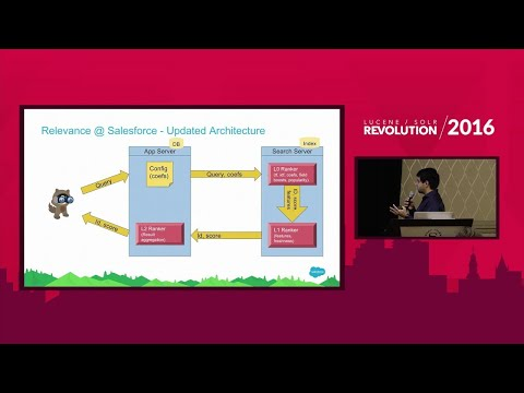 Customizing Ranking Models for Enterprise Search - Ammar Haris & Joe Zeimen, Salesforce
