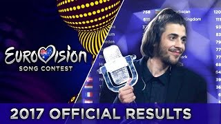 Eurovision 2017 - Official Results