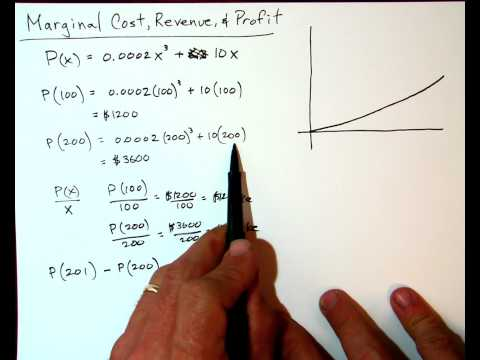 Marginal Cost, Revenue, and Profit