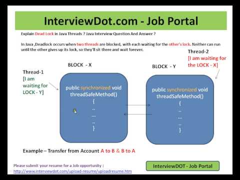 Java Interview Question And Answer Explain Threads Dead Lock In Java Java Interview