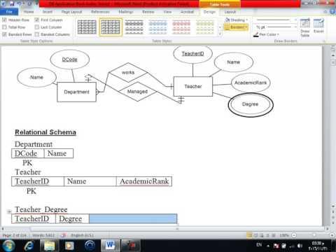 3 DB II   ER Schema  to Relational Schema Mapping  Q1,Q2 تحويل  ER ألى Relational
