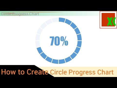 Circle Progress Chart -How to Create