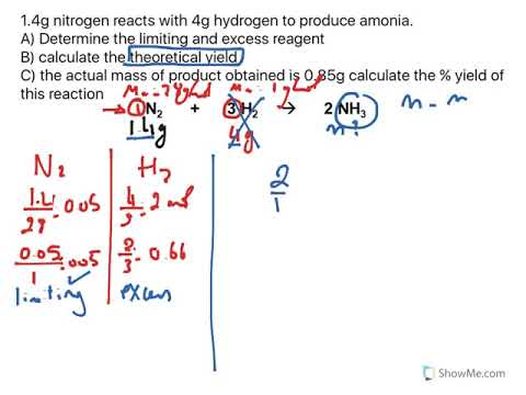 Determining the limiting reagent, calculating the theoretical yield and percent yield