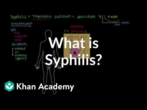 What is syphilis?   Infectious diseases   NCLEX-RN   Khan Academy