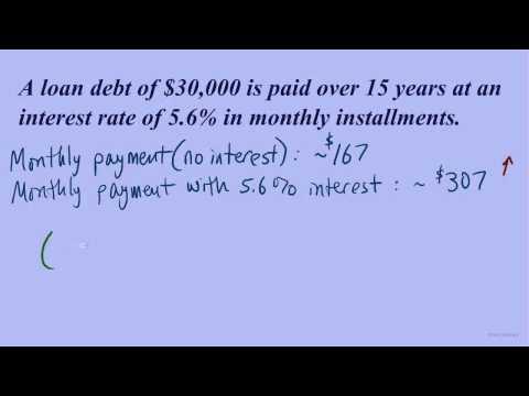 Estimating loan debt