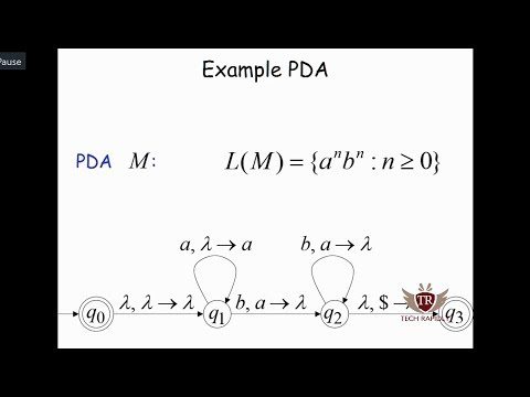Pushdown Automata Examples With Explanation(Theory of Computation Examples)