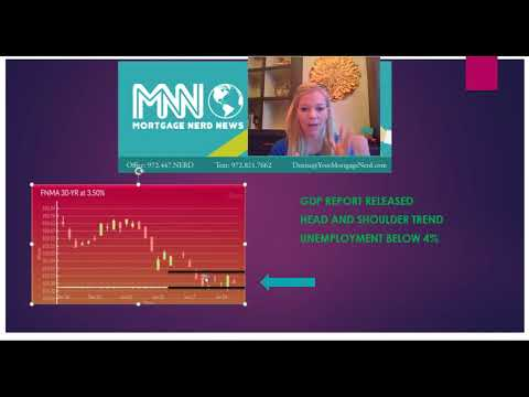 MNN Jan 28 Rate Update