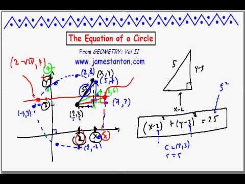 The Equation of a Circle (Tanton Mathematics)