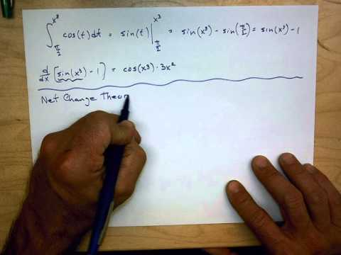 Fundamental Theorem of Calculus Part 2