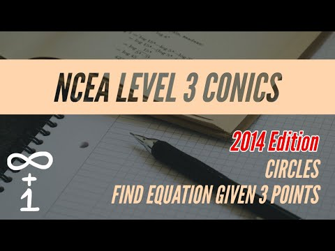 Circles 1.3 Finding Equation Given 3 Points