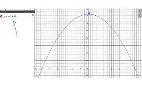 Demand Equations (p. 93 #58)