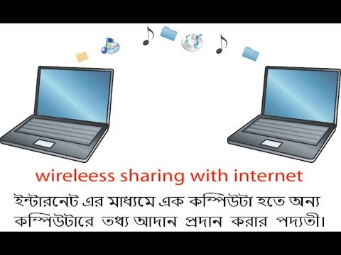 Wireless Data Sharing Computer to Computer With Internet without any software web education service