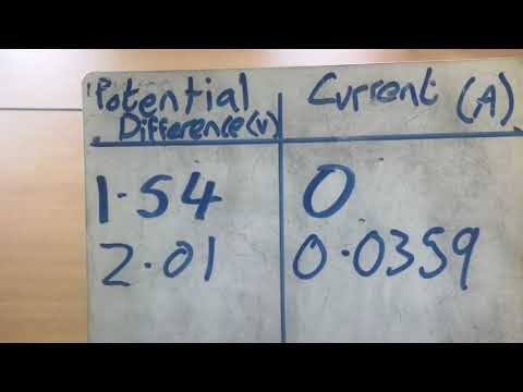 9-1 GCSE Physics Required Practical 4 I-V Characteristics Pt 3