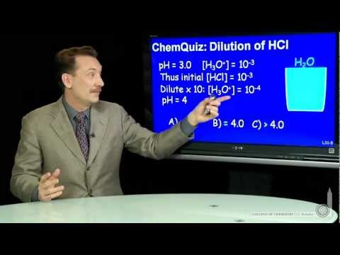 Dilution of HCl  (Quiz)