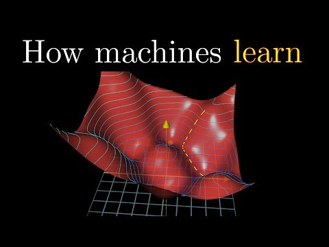 Gradient descent, how neural networks learn | Chapter 2, deep learning