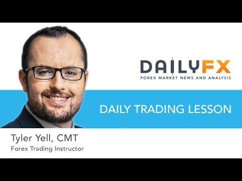 FX Closing Bell June 12, Canadian Dollar Adds To Gains Ahead of Central Bank Filled Week