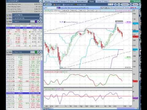 Trend Trading - Forex Daily Analysis September 30, 2013