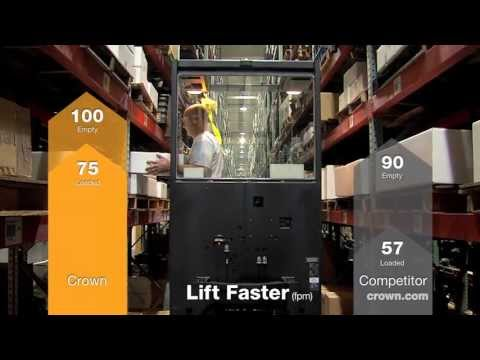 Overview: Crown SP 4000 Order Picker