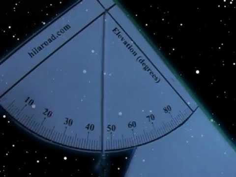 Finding Latitude - Plus  Iridium Flares and Polaris