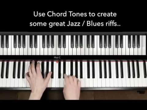 INGENIOUS way to learn Piano & Keyboard chords   200 video piano lessons