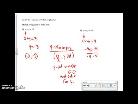 Finding y-intercepts and zeroes a function algebraically.