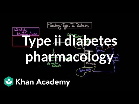 Treating type II diabetes - Pharmacology   Endocrine system diseases   NCLEX-RN   Khan Academy