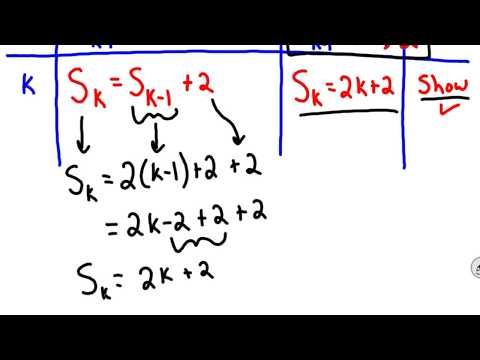 Mathematical Induction How