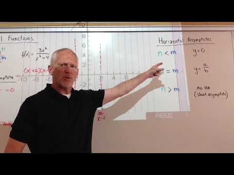 Graphing Rational Functions with Vertical & Horizontal Asymptotes