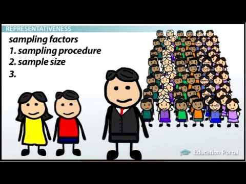 04   Sampling   Population Sample and Generalizability