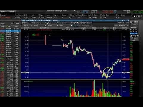 How To Buy A Hot Penny Stock And Make $500 In One Hour!