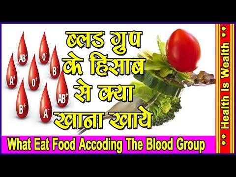 ब्लड ग्रुप के  हिसाब से  क्या खाना खाये हिन्दी -What Eat Food Accoding The Blood Group   hindi
