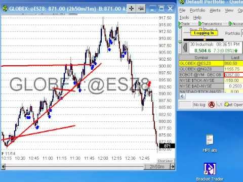 HPT's ATS Tutorial Part 5 - Exit Signals & IB demo account