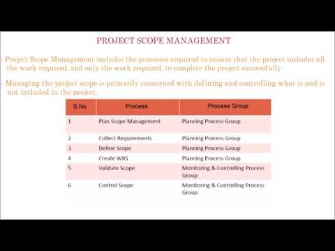 18. PMP Tutorial | what is Project Scope Management | Process in Project Scope Management