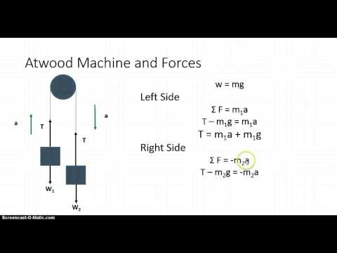 Atwood Machine and Forces