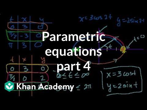 Parametric equations 4   Parametric equations and polar coordinates   Precalculus   Khan Academy