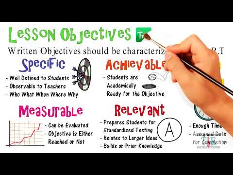 Writing Lesson Objectives for Classroom Teachers