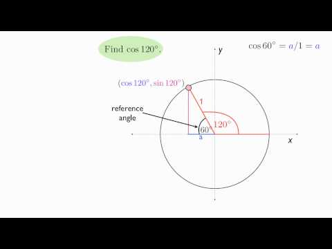 Trigonometric Functions and the Unit Circle - Example (Cosine of 120 Degrees)