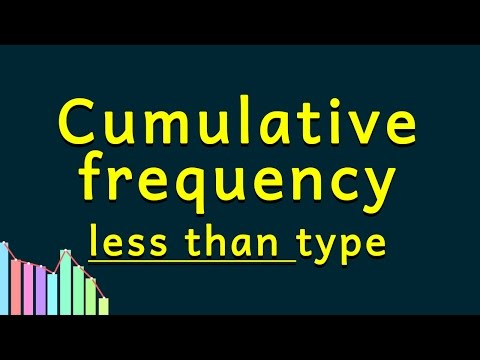 Statistics | Cumulative Frequency Distribution | Less Than Type Ogive | Grade 10 Class 10 Maths