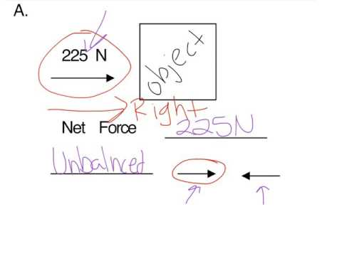 How To Calculate Net Force Examples A-C