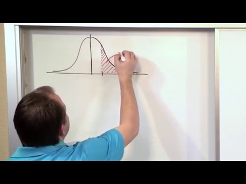Lesson 15 - Using A Student t-Distribution Statistical Table