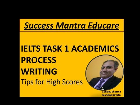 Golden Tips for Process Chart IELTS Writing Task 1
