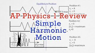 Download AP Physics 1: Simple Harmonic Motion Review Video