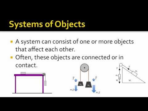 Systems of Objects