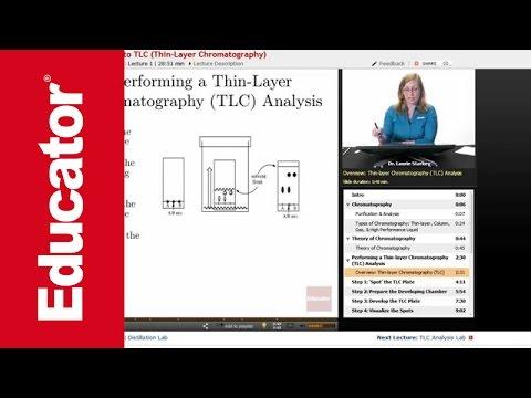 Thin Layer Chromatography (TLC)   Organic Chemistry Lab